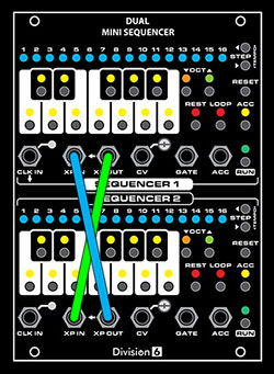 Dual Mini Sequencer Daisy-Chain
